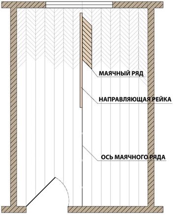 План раскладки пола французской елкой